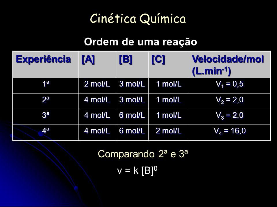 Cinética Química Ordem de uma reação Experiência [A] [B] [C]